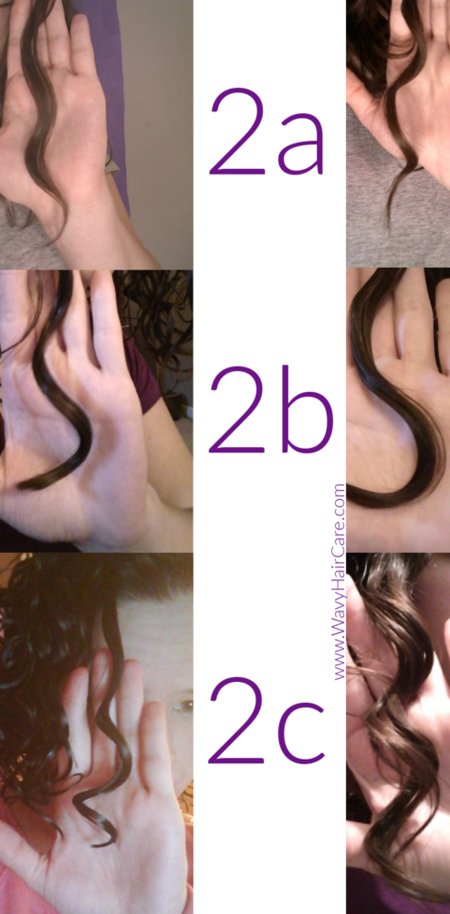 wavy hair curl pattern typing chart 2a 2b 2c wavy hair examples
